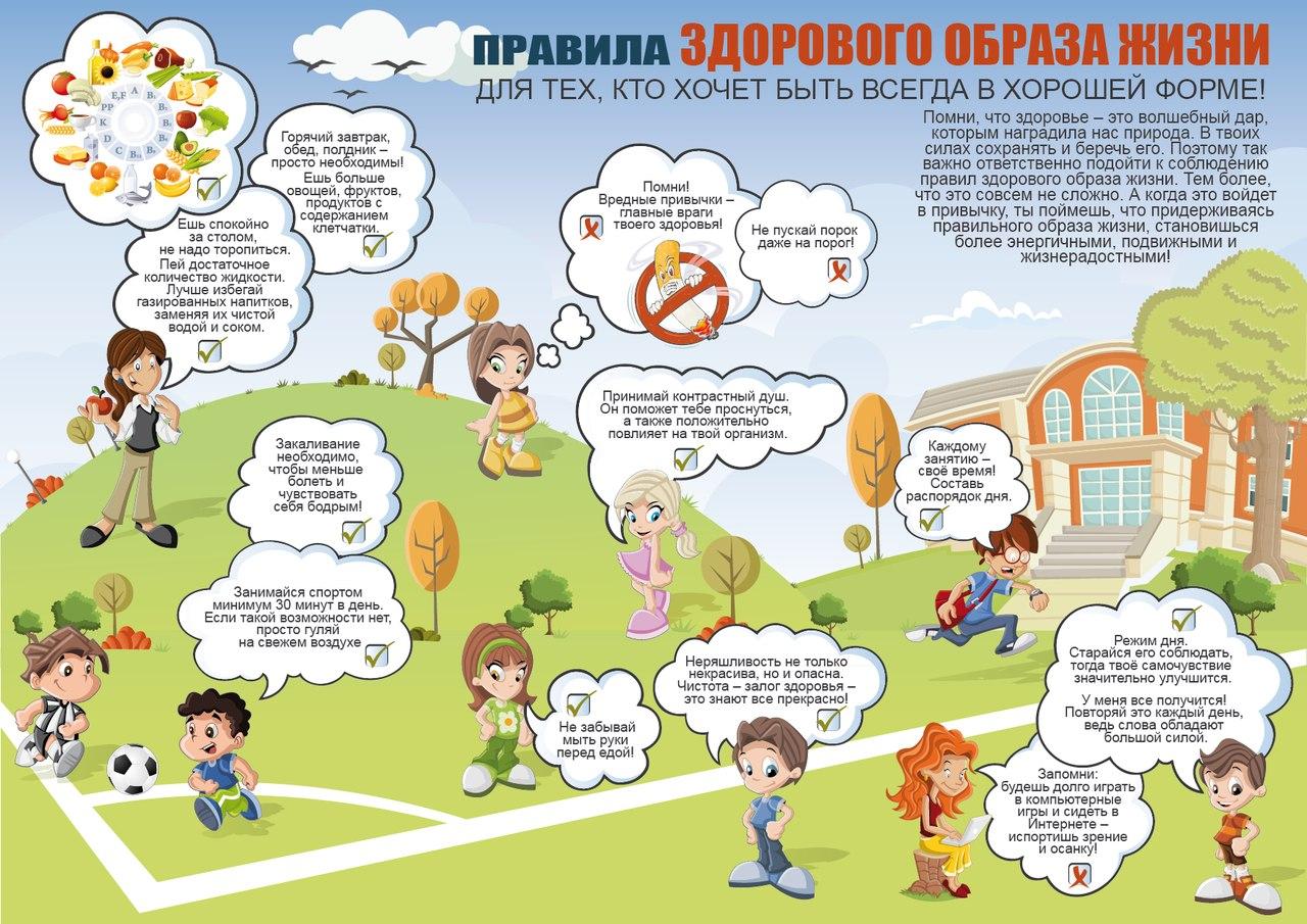 загадки про здоровый образ жизни для дошкольников